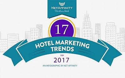 Infografika: Hotelski marketinški trendovi u 2017.