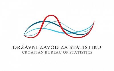 Turistička aktivnost stanovništva Republike Hrvatske u 2017. godini