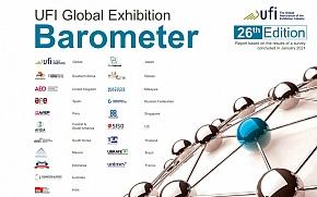 UFI Global Barometer - rezultati sajamske industrije u 2020. i predviđanja za 2021.